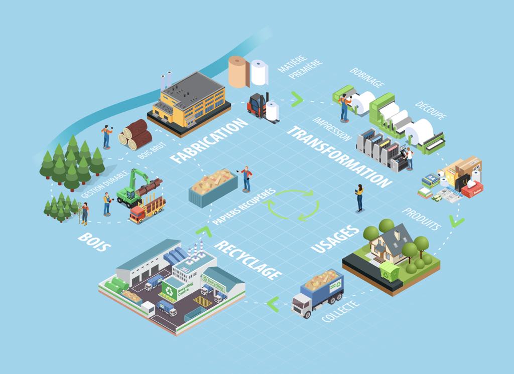 Les industries des papiers et des cartons au coeur de l'économie circulaire